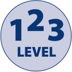 AAMI Barrier Level 1, 2, 3