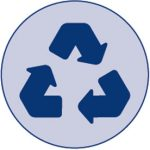Disposable/recyclable